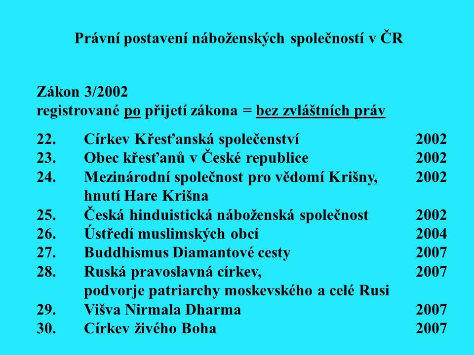 Zákon 3/2002 registrované po přijetí zákona = bez zvláštních práv 22.Církev Křesťanská společenství2002 23.Obec křesťanů v České republice2002 24.Mezi
