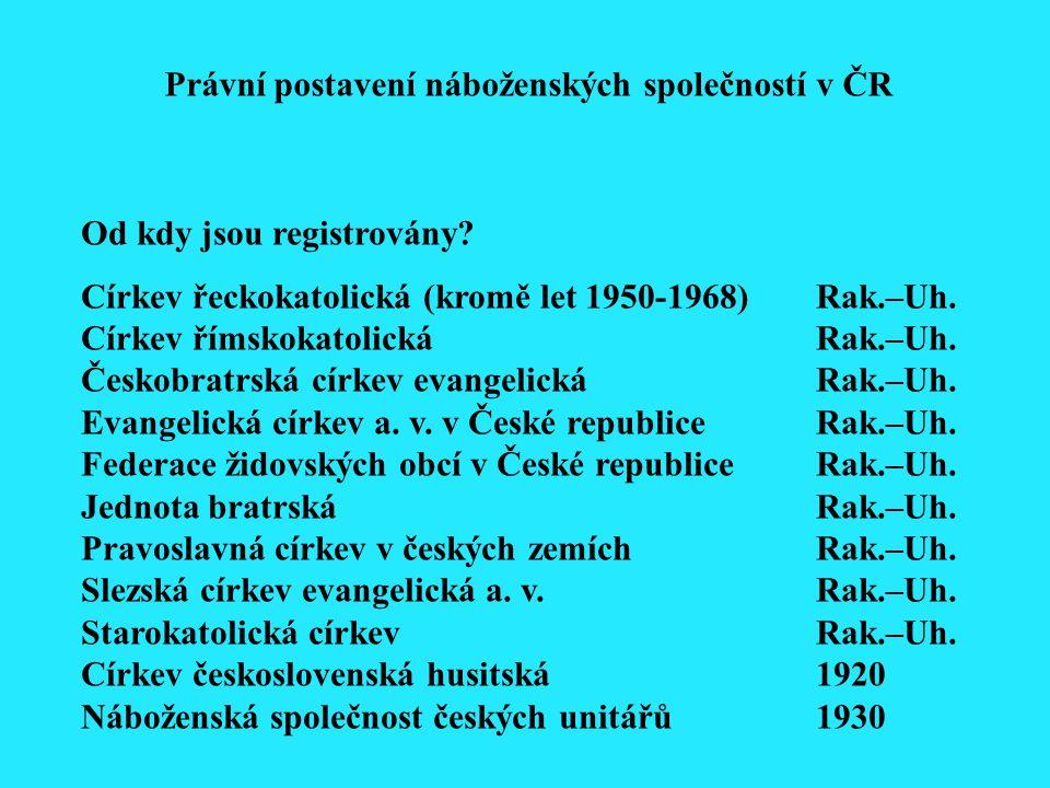 Od kdy jsou registrovány? Církev řeckokatolická (kromě let 1950-1968)Rak.–Uh. Církev římskokatolickáRak.–Uh. Českobratrská církev evangelickáRak.–Uh.
