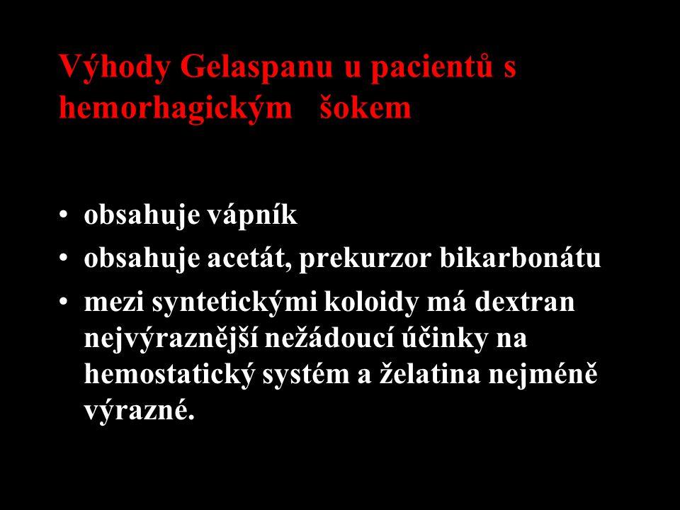 Výhody Gelaspanu u pacientů s hemorhagickým šokem obsahuje vápník obsahuje acetát, prekurzor bikarbonátu mezi syntetickými koloidy má dextran nejvýraz