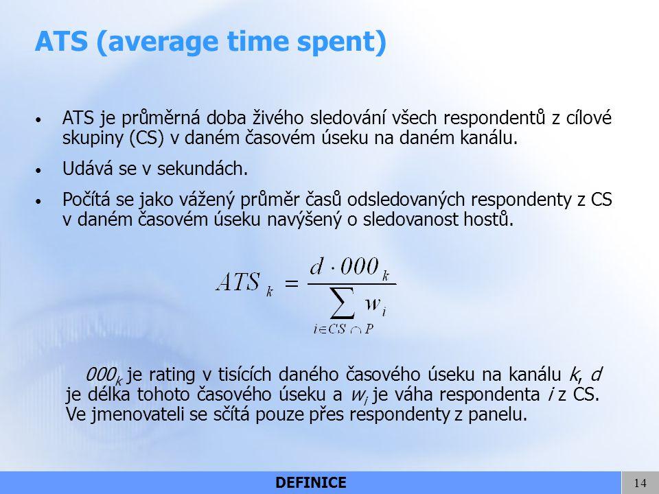 14 ATS (average time spent) ATS je průměrná doba živého sledování všech respondentů z cílové skupiny (CS) v daném časovém úseku na daném kanálu. Udává