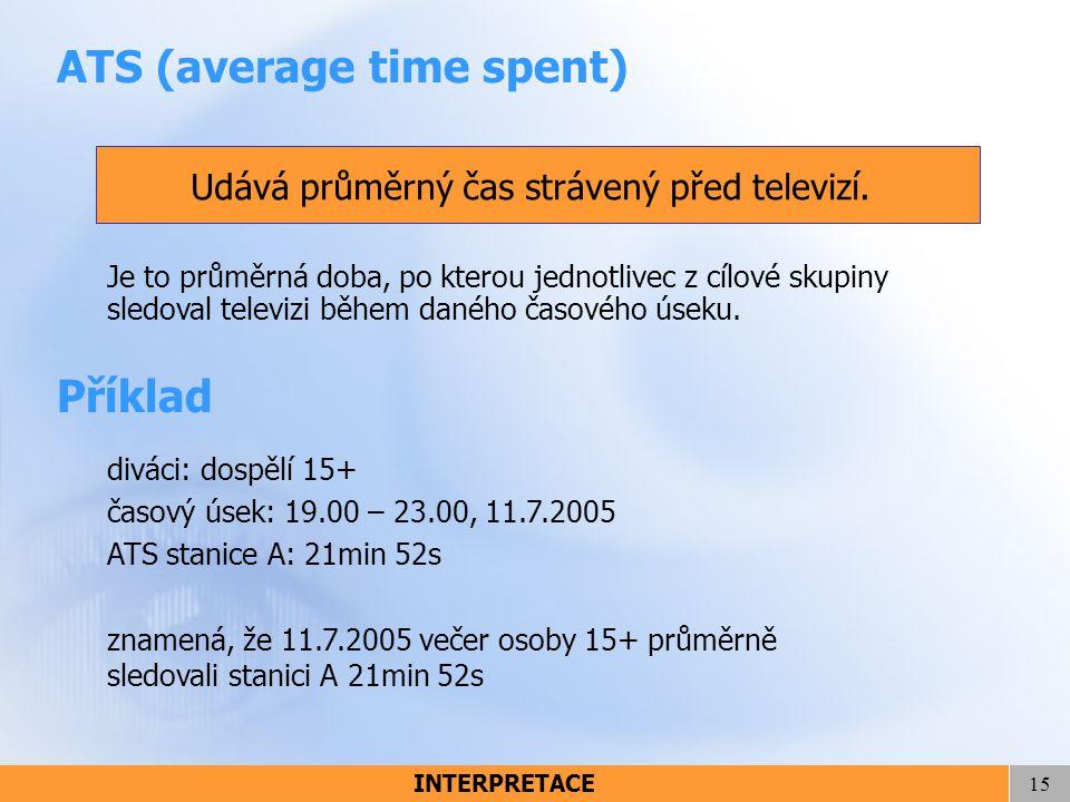15 ATS (average time spent) Udává průměrný čas strávený před televizí. Je to průměrná doba, po kterou jednotlivec z cílové skupiny sledoval televizi b