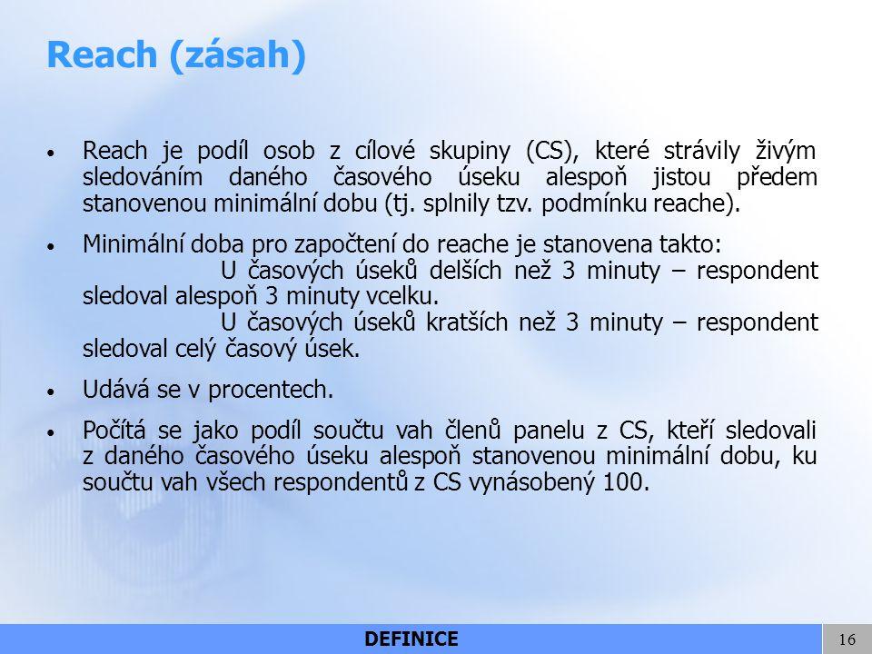 16 Reach (zásah) Reach je podíl osob z cílové skupiny (CS), které strávily živým sledováním daného časového úseku alespoň jistou předem stanovenou min