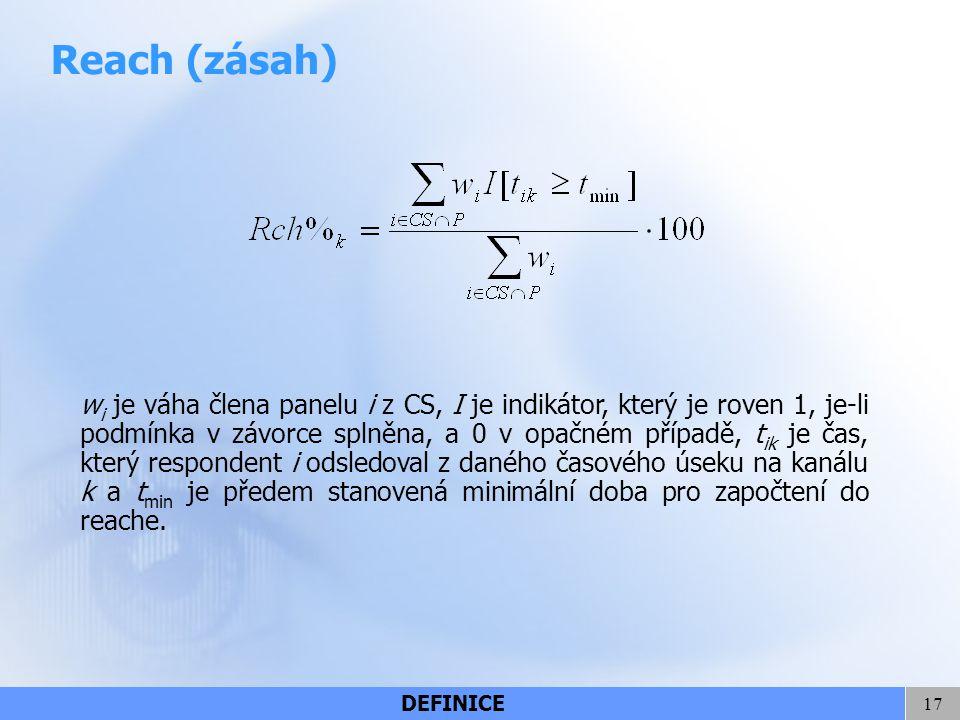 17 Reach (zásah) w i je váha člena panelu i z CS, I je indikátor, který je roven 1, je-li podmínka v závorce splněna, a 0 v opačném případě, t ik je č