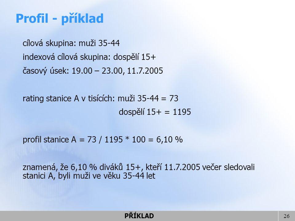 26 Profil - příklad cílová skupina: muži 35-44 indexová cílová skupina: dospělí 15+ časový úsek: 19.00 – 23.00, 11.7.2005 rating stanice A v tisících: