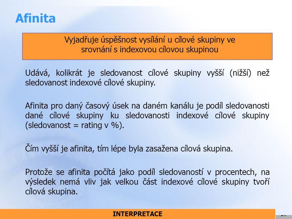 28 Afinita Vyjadřuje úspěšnost vysílání u cílové skupiny ve srovnání s indexovou cílovou skupinou Udává, kolikrát je sledovanost cílové skupiny vyšší