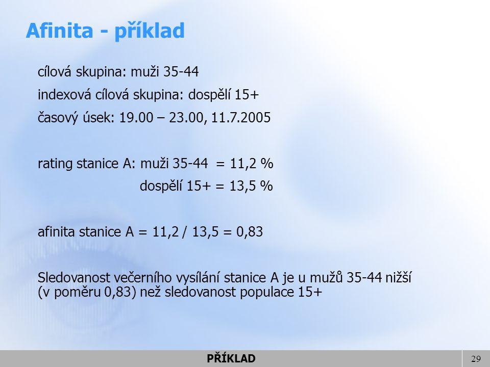 29 Afinita - příklad cílová skupina: muži 35-44 indexová cílová skupina: dospělí 15+ časový úsek: 19.00 – 23.00, 11.7.2005 rating stanice A: muži 35-4