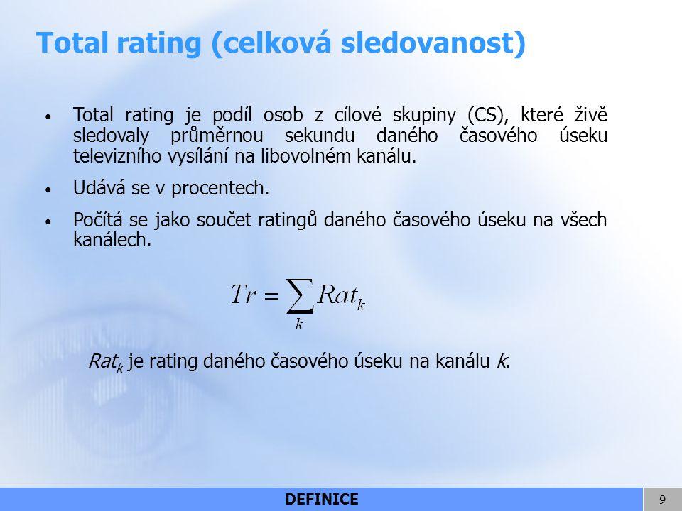 9 Total rating je podíl osob z cílové skupiny (CS), které živě sledovaly průměrnou sekundu daného časového úseku televizního vysílání na libovolném ka
