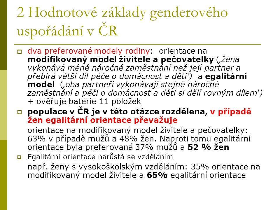 2 Hodnotové základy genderového uspořádání v ČR  dva preferované modely rodiny: orientace na modifikovaný model živitele a pečovatelky ('žena vykonáv