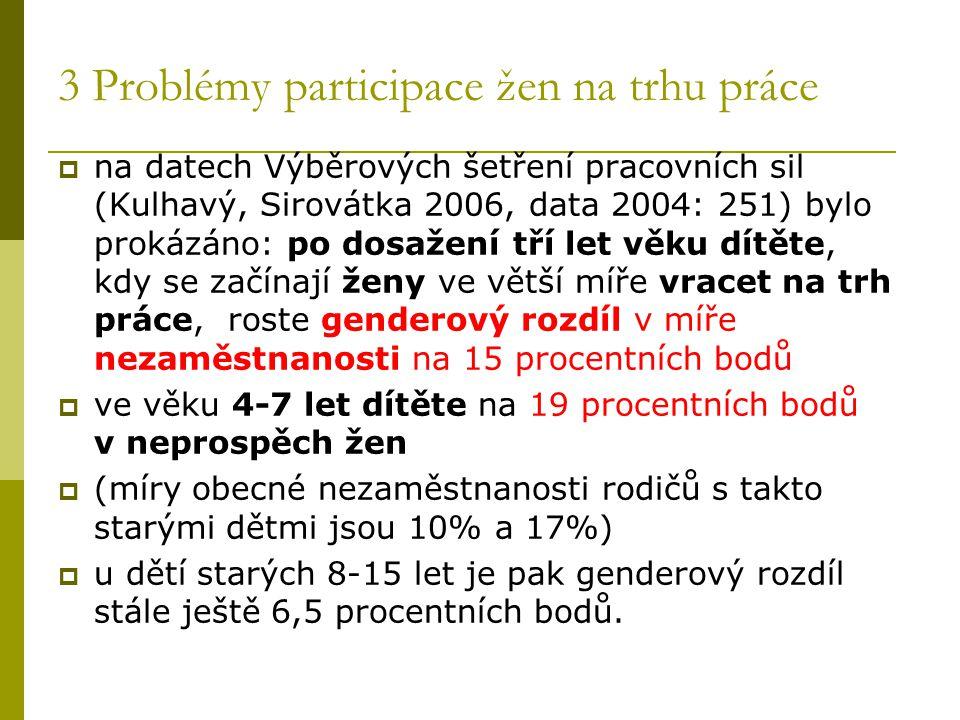 3 Problémy participace žen na trhu práce  na datech Výběrových šetření pracovních sil (Kulhavý, Sirovátka 2006, data 2004: 251) bylo prokázáno: po do