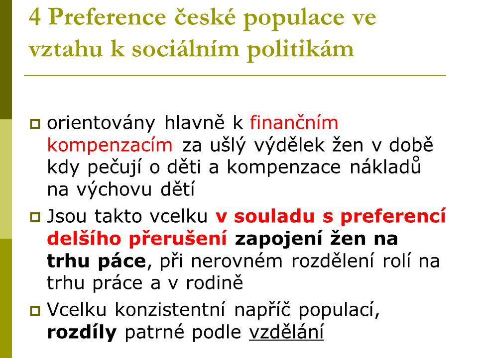 4 Preference české populace ve vztahu k sociálním politikám  orientovány hlavně k finančním kompenzacím za ušlý výdělek žen v době kdy pečují o děti