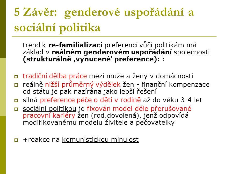 5 Závěr: genderové uspořádání a sociální politika trend k re-familializaci preferencí vůči politikám má základ v reálném genderovém uspořádání společn