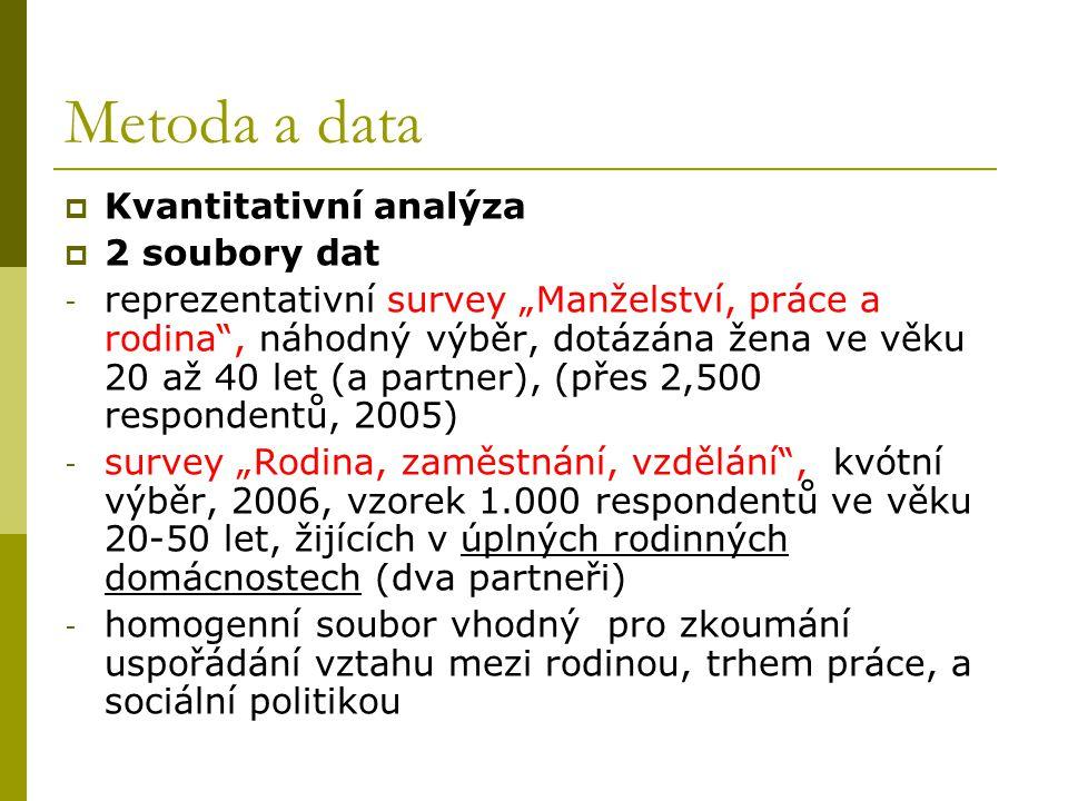 """Metoda a data  Kvantitativní analýza  2 soubory dat - reprezentativní survey """"Manželství, práce a rodina"""", náhodný výběr, dotázána žena ve věku 20 a"""