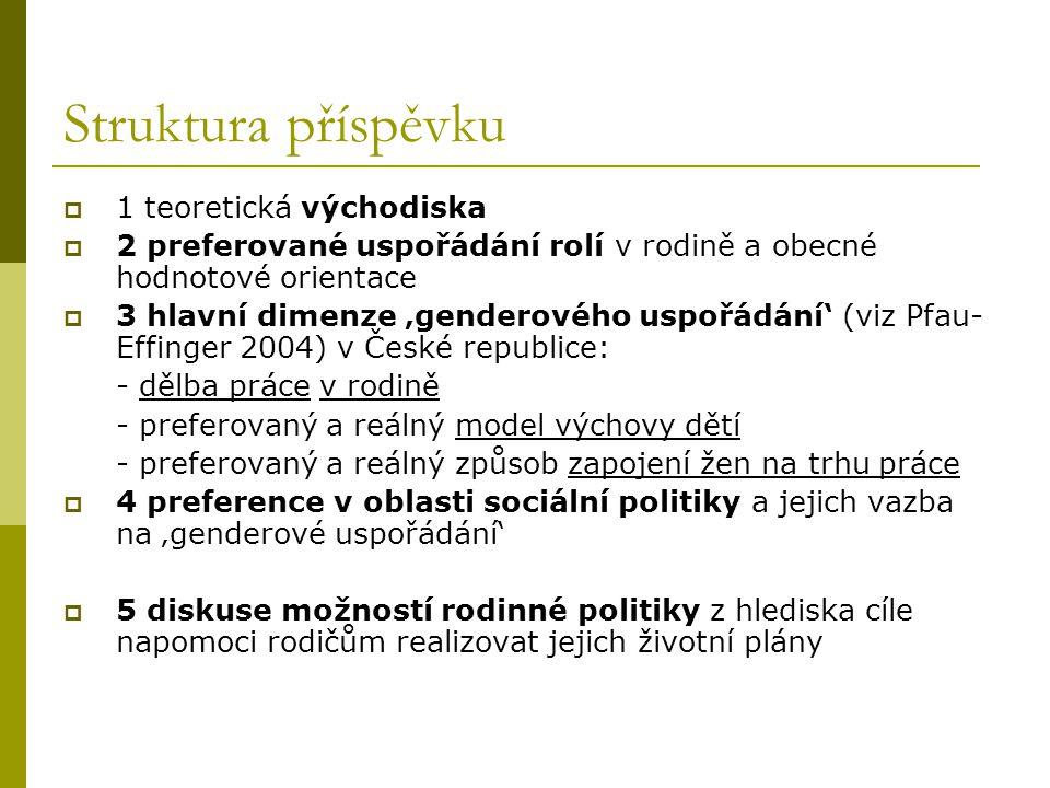 26 5 Aktuální dilema české rodinné politiky  Alternativní možností je obohacení (a reorientace) rodinné politiky větší podporou opatření, jež odpovídají egalitárnímu modelu (modelu dvou pracovníků/dvou pečovatelů).