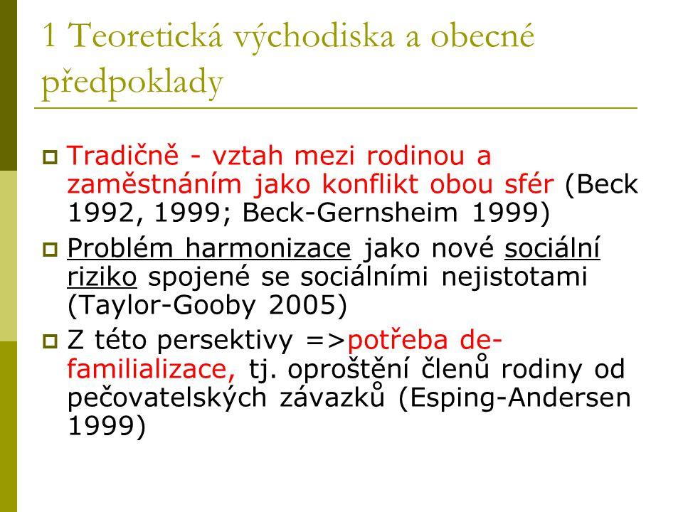 1 Komplexní vztah rodiny a zaměstnání Jiný problém:  Nedostatek péče' (Lewis 2006) vytížením rodičů na trhu práce, otázka práva na poskytování i přijímání péče (Leira 2002, Lewis 2006)  Cíl sociální (rodinné) politiky – umožnit volby v sladění rodiny a zaměstnání (diferencované životní styly a preference), a ochrana dětí proti nejistotám rodičů na trhu práce