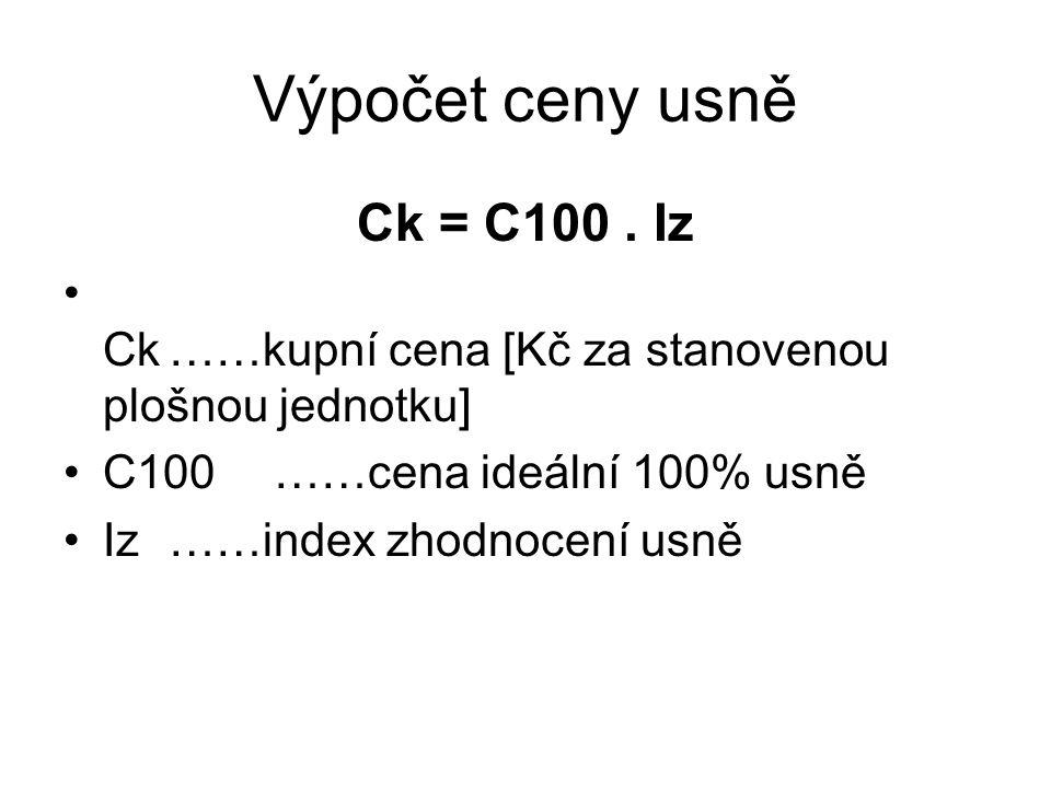 Výpočet ceny usně Ck = C100. Iz Ck……kupní cena [Kč za stanovenou plošnou jednotku] C100……cena ideální 100% usně Iz……index zhodnocení usně