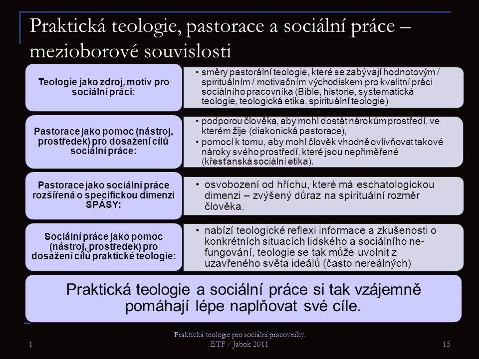 1 Praktická teologie pro sociální pracovníky. ETF / Jabok 2011 15 Praktická teologie, pastorace a sociální práce – mezioborové souvislosti směry pasto
