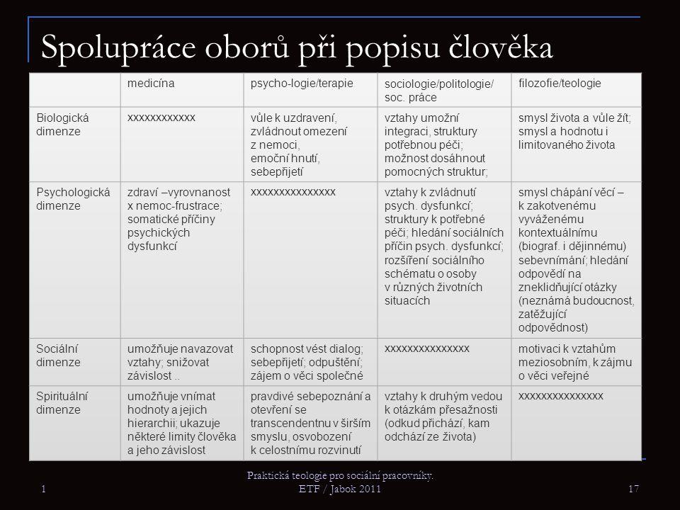1 Praktická teologie pro sociální pracovníky. ETF / Jabok 2011 17 Spolupráce oborů při popisu člověka