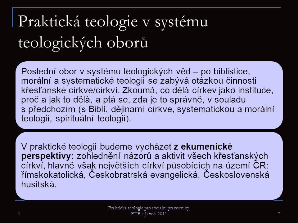 1 Praktická teologie pro sociální pracovníky. ETF / Jabok 2011 7 Praktická teologie v systému teologických oborů Poslední obor v systému teologických