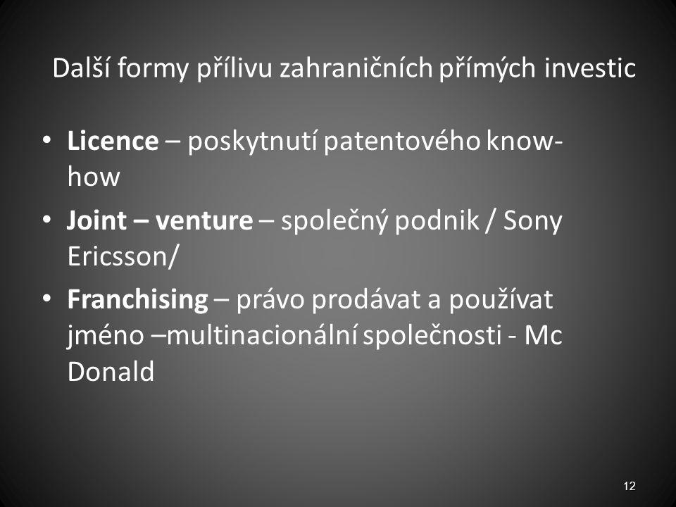 Další formy přílivu zahraničních přímých investic Licence – poskytnutí patentového know- how Joint – venture – společný podnik / Sony Ericsson/ Franch