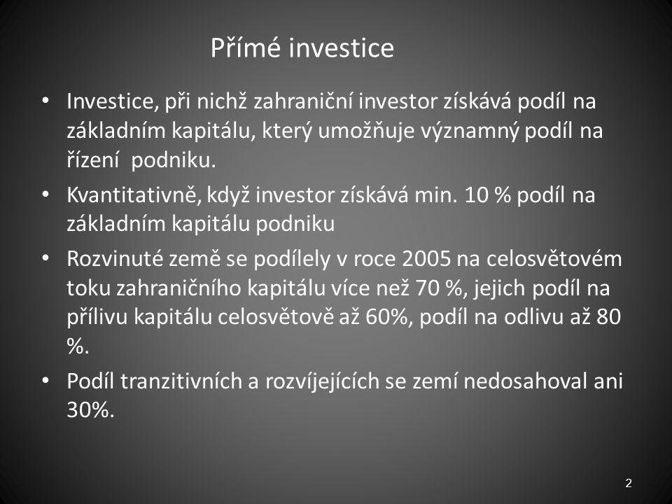 Přímé investice Investice, při nichž zahraniční investor získává podíl na základním kapitálu, který umožňuje významný podíl na řízení podniku. Kvantit