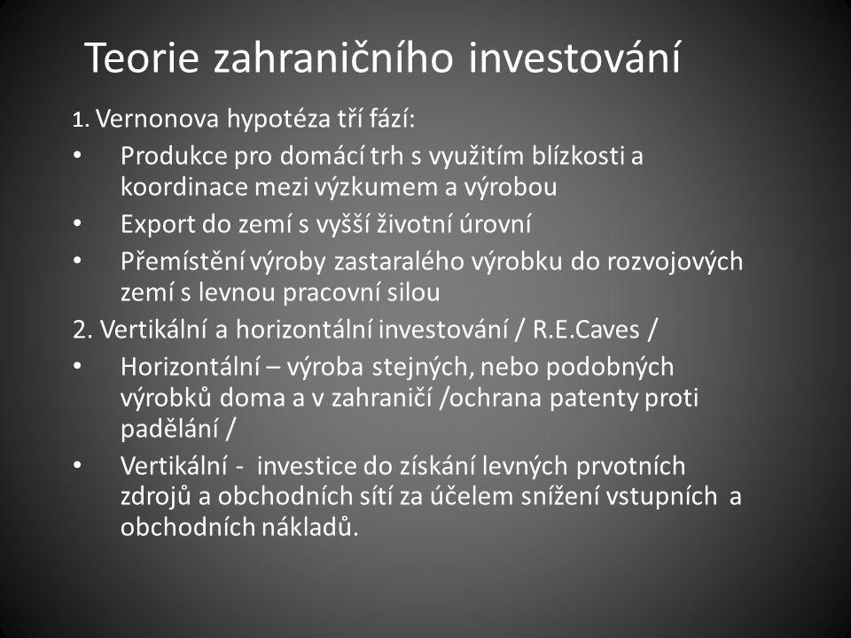 Teorie zahraničního investování 1. Vernonova hypotéza tří fází: Produkce pro domácí trh s využitím blízkosti a koordinace mezi výzkumem a výrobou Expo