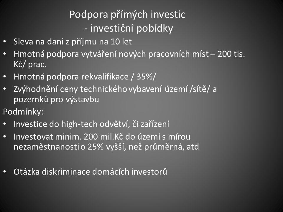 Podpora přímých investic - investiční pobídky Sleva na dani z příjmu na 10 let Hmotná podpora vytváření nových pracovních míst – 200 tis. Kč/ prac. Hm