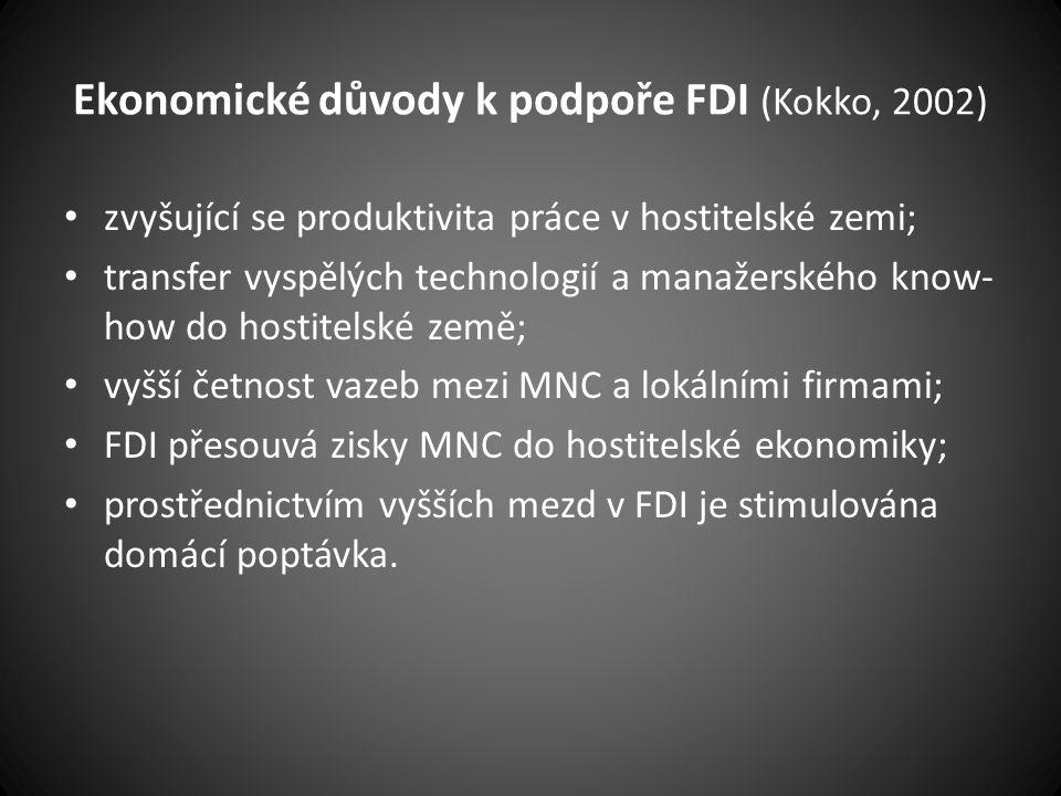 Ekonomické důvody k podpoře FDI (Kokko, 2002) zvyšující se produktivita práce v hostitelské zemi; transfer vyspělých technologií a manažerského know-