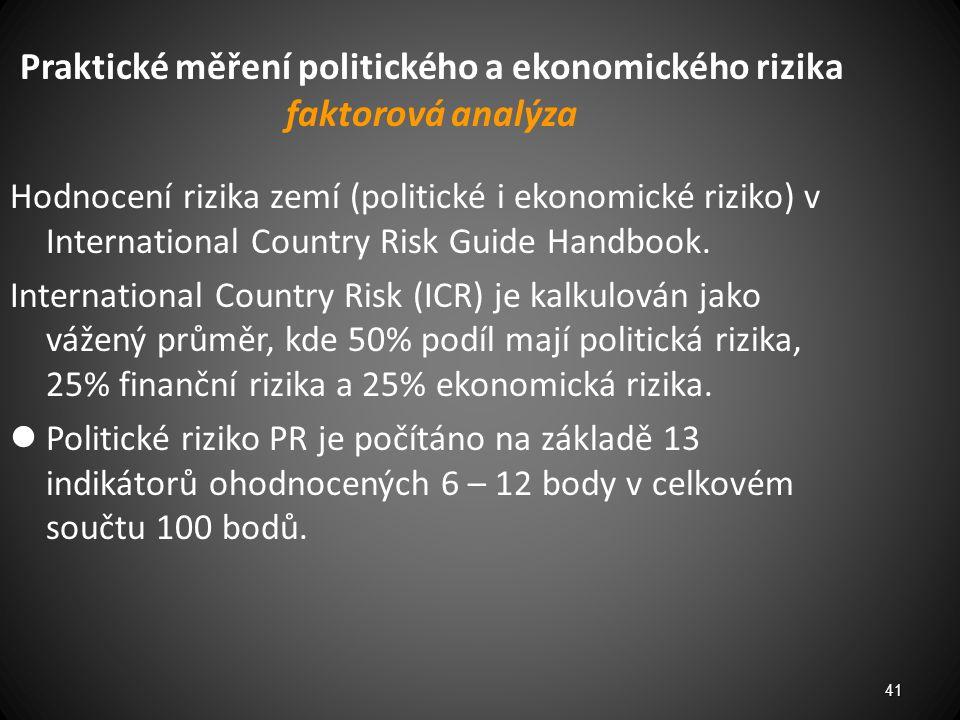 Praktické měření politického a ekonomického rizika faktorová analýza Hodnocení rizika zemí (politické i ekonomické riziko) v International Country Ris