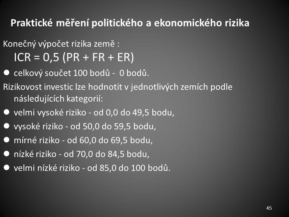 Praktické měření politického a ekonomického rizika Konečný výpočet rizika země : ICR = 0,5 (PR + FR + ER) celkový součet 100 bodů - 0 bodů. Rizikovost