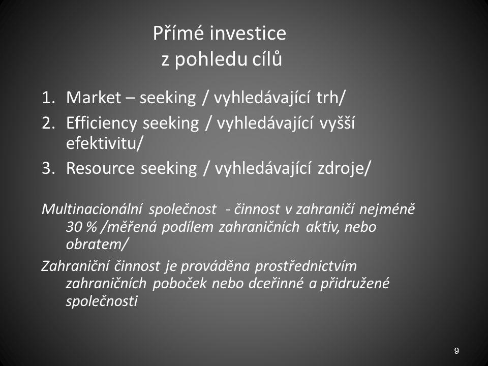 Přímé investice z pohledu cílů 1.Market – seeking / vyhledávající trh/ 2.Efficiency seeking / vyhledávající vyšší efektivitu/ 3.Resource seeking / vyh
