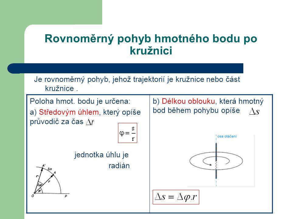 Rovnoměrný pohyb hmotného bodu po kružnici Je rovnoměrný pohyb, jehož trajektorií je kružnice nebo část kružnice. Poloha hmot. bodu je určena: a) Stře