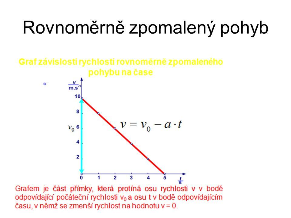 Rovnoměrně zrychlený pohyb tělesa - graf závislosti rychlosti na čase Obsah trojúhelníku v grafu = dráze.