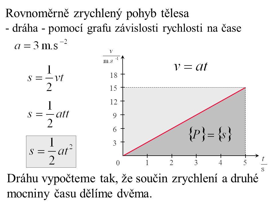 Rovnoměrně zrychlený pohyb tělesa - dráha - pomocí grafu závislosti rychlosti na čase Dráhu vypočteme tak, že součin zrychlení a druhé mocniny času dě