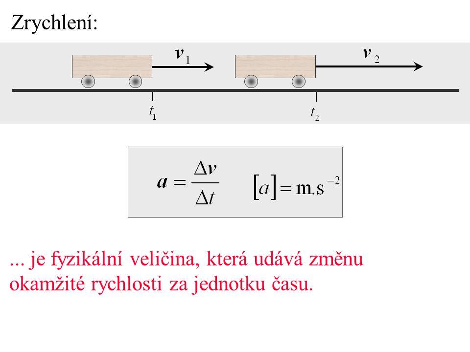 Zrychlení:  je fyzikální veličina, která udává změnu okamžité rychlosti za jednotku času.