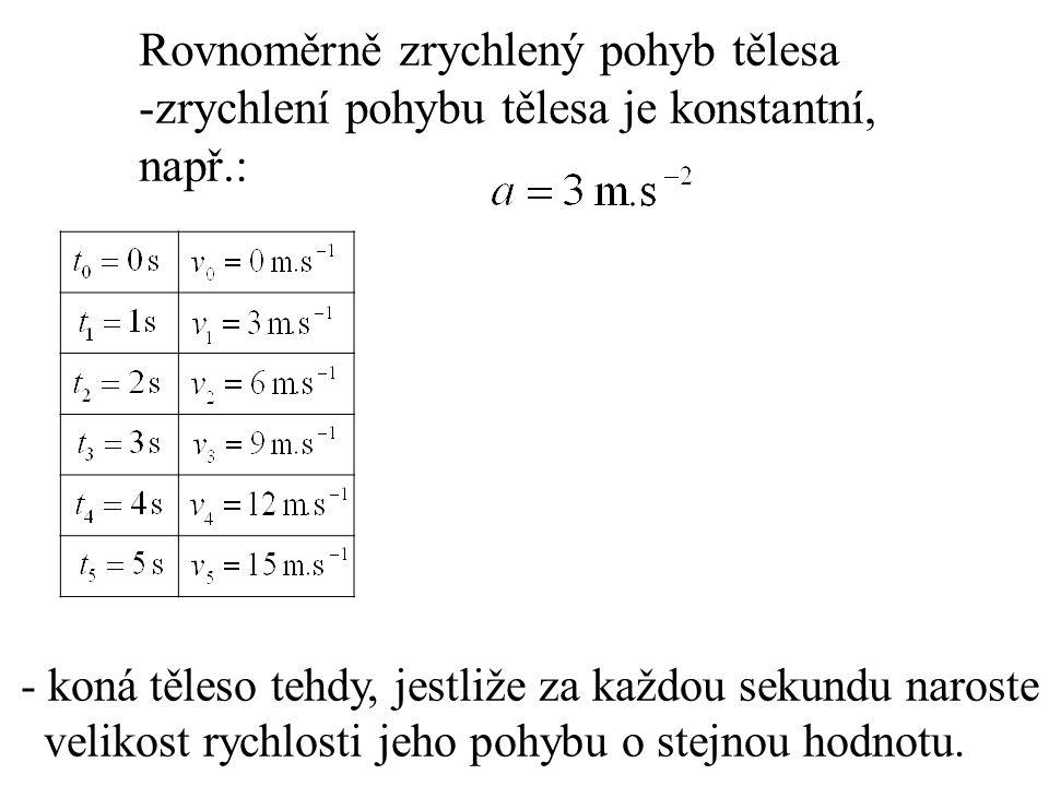 0 12345 3 6 9 12 15 18 Rovnoměrně zrychlený pohyb tělesa - graf závislosti rychlosti rovnoměrného pohybu na čase Velikost rychlosti narůstá přímoúměrně s časem.