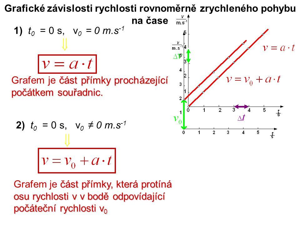 Grafické závislosti rychlosti rovnoměrně zrychleného pohybu na čase 1) t 0 = 0 s, v 0 = 0 m.s -1 2) t 0 = 0 s, v 0 ≠ 0 m.s -1 část přímky procházející