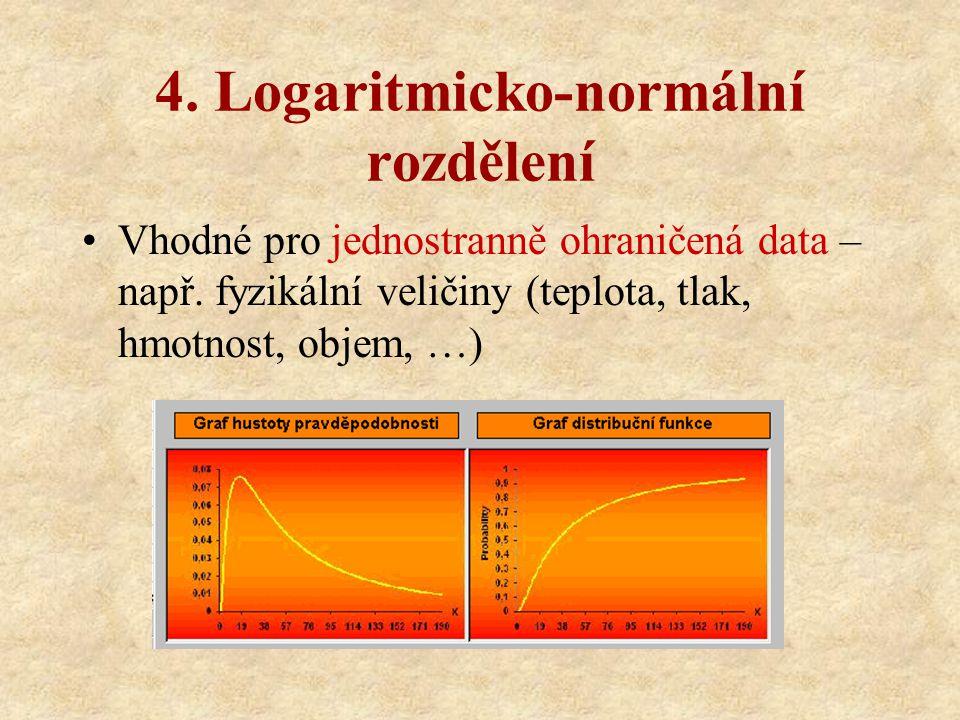 4. Logaritmicko-normální rozdělení Vhodné pro jednostranně ohraničená data – např. fyzikální veličiny (teplota, tlak, hmotnost, objem, …)