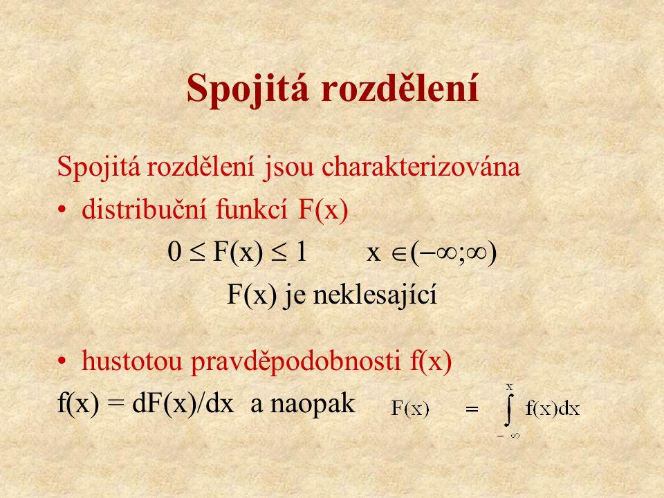 Spojitá rozdělení Spojitá rozdělení jsou charakterizována distribuční funkcí F(x) 0  F(x)  1x  (  ;  ) F(x) je neklesající hustotou pravděpodobn