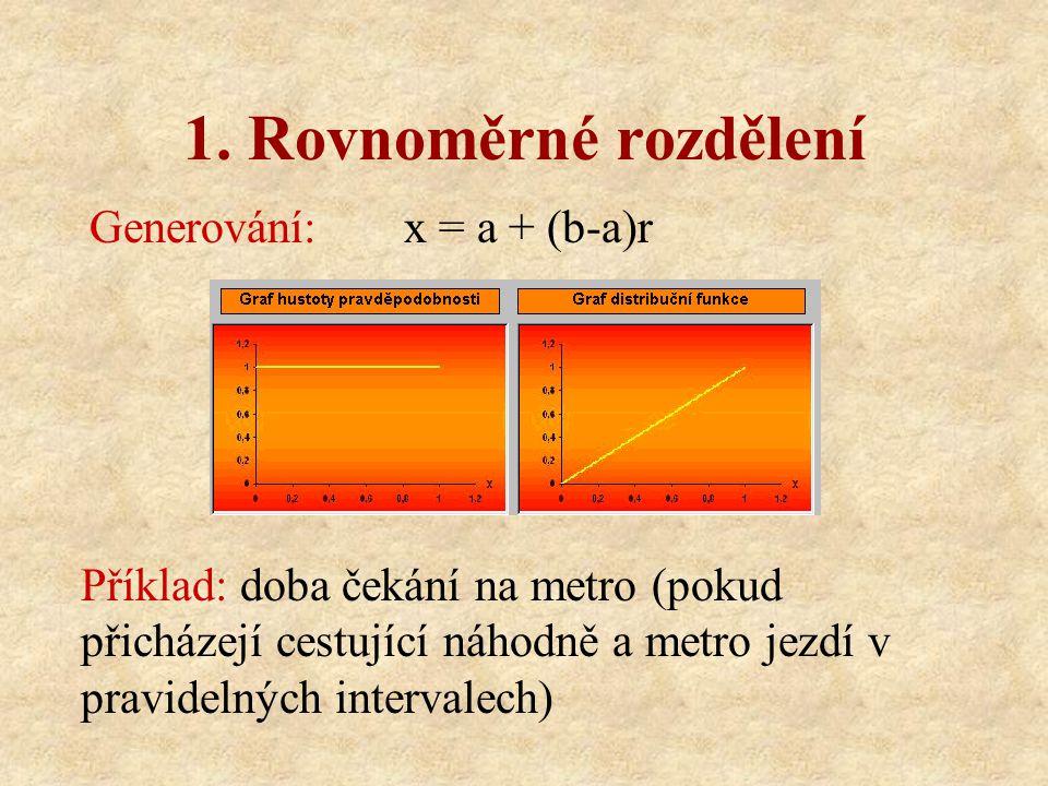 1. Rovnoměrné rozdělení Generování:x = a + (b-a)r Příklad: doba čekání na metro (pokud přicházejí cestující náhodně a metro jezdí v pravidelných inter