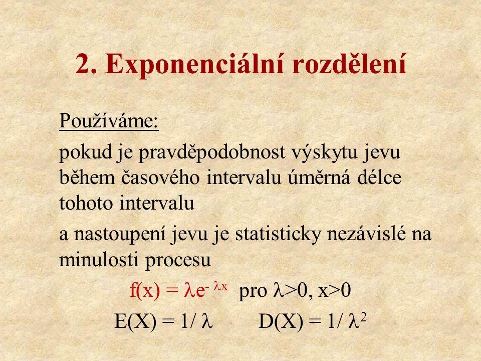 2. Exponenciální rozdělení Používáme: pokud je pravděpodobnost výskytu jevu během časového intervalu úměrná délce tohoto intervalu a nastoupení jevu j