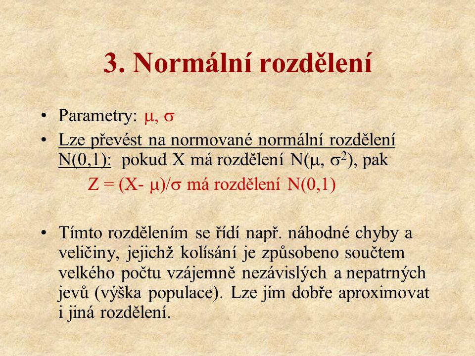 3. Normální rozdělení Parametry: ,  Lze převést na normované normální rozdělení N(0,1): pokud X má rozdělení N( ,  2 ), pak Z = (X-  )/  má rozd