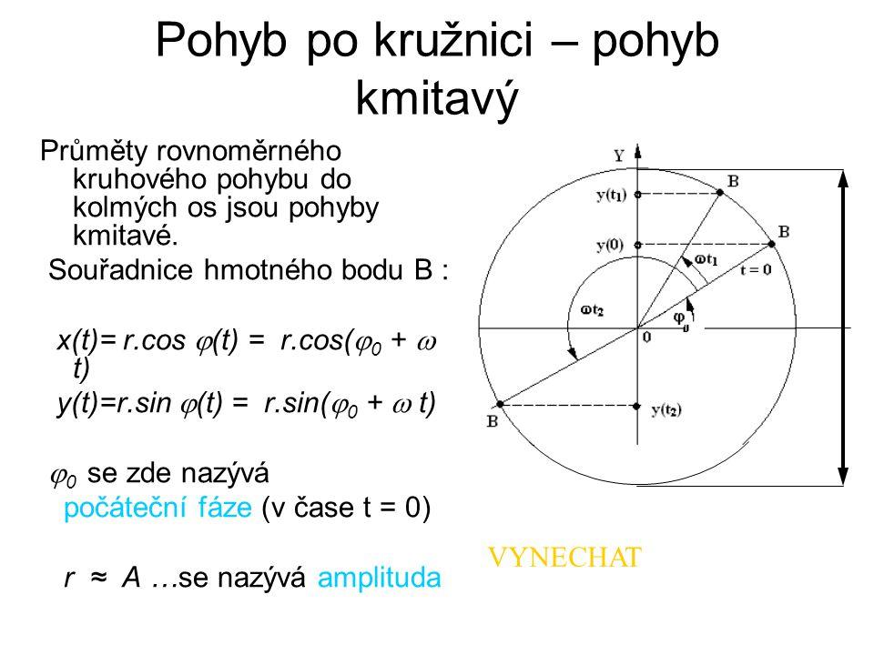 Pohyb po kružnici – pohyb kmitavý Průměty rovnoměrného kruhového pohybu do kolmých os jsou pohyby kmitavé. Souřadnice hmotného bodu B : x(t)= r.cos 