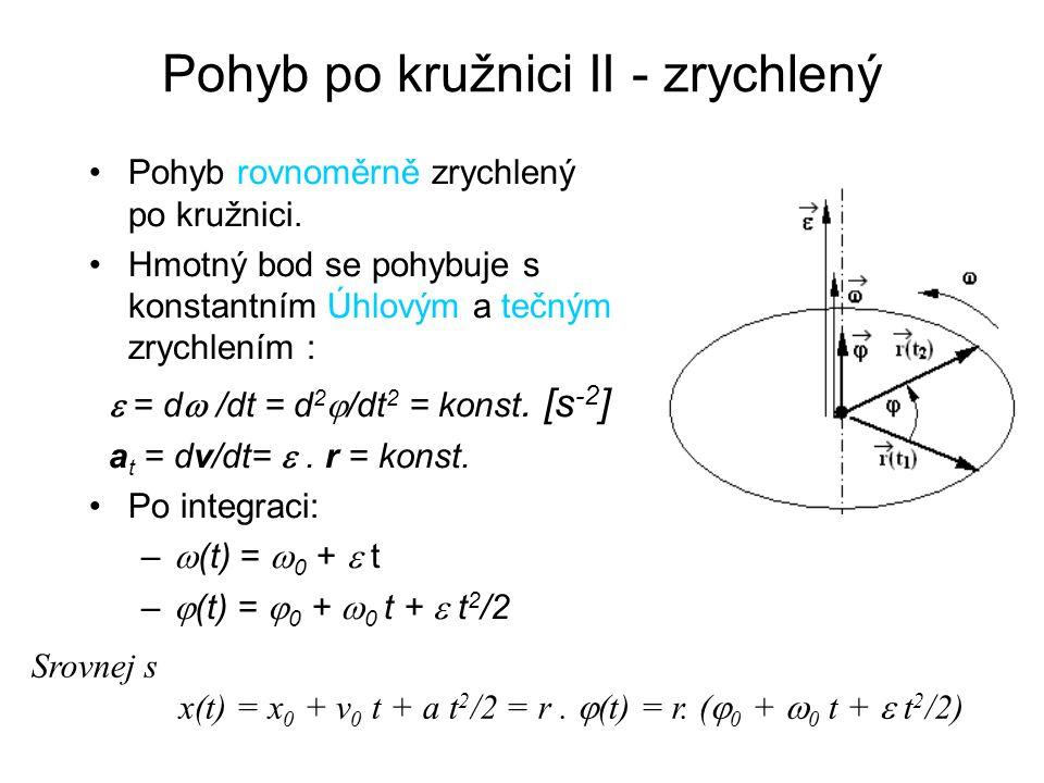 Pohyb po kružnici II - zrychlený Pohyb rovnoměrně zrychlený po kružnici. Hmotný bod se pohybuje s konstantním Úhlovým a tečným zrychlením :  = d  /d