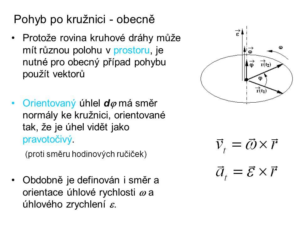Pohyb po kružnici - obecně Protože rovina kruhové dráhy může mít různou polohu v prostoru, je nutné pro obecný případ pohybu použít vektorů Orientovan