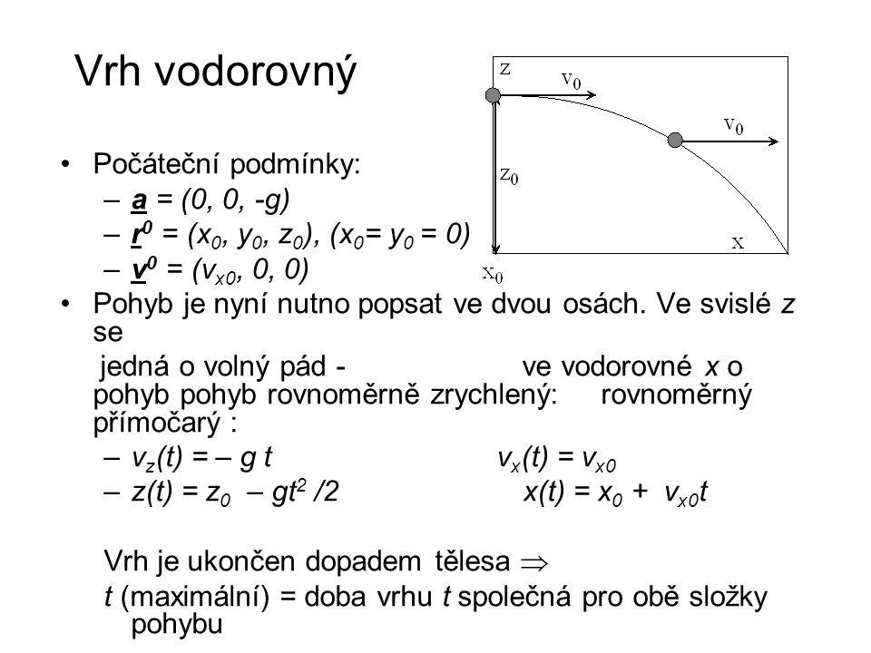 Vrh vodorovný Počáteční podmínky: –a = (0, 0, -g) –r 0 = (x 0, y 0, z 0 ), (x 0 = y 0 = 0) –v 0 = (v x0, 0, 0) Pohyb je nyní nutno popsat ve dvou osác