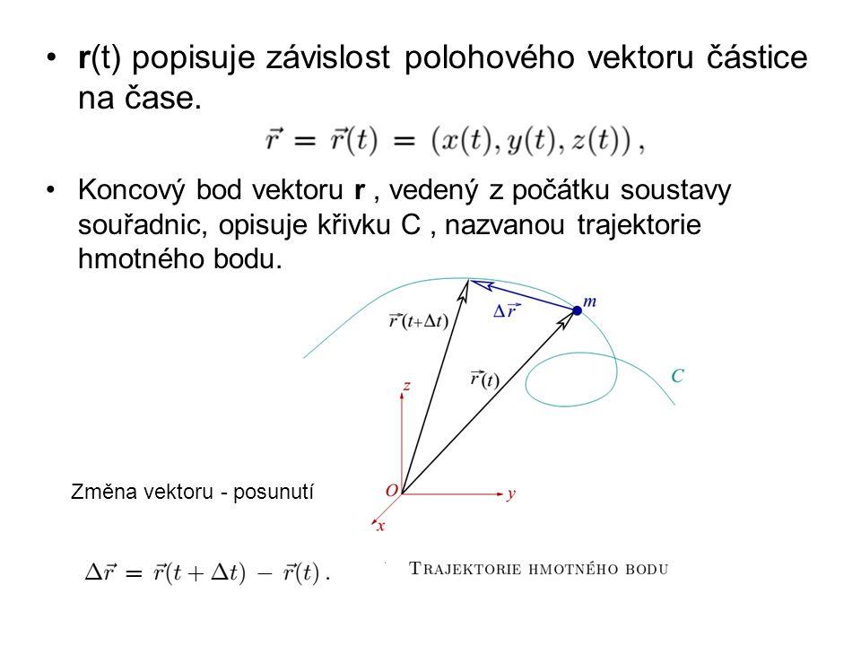 r(t) popisuje závislost polohového vektoru částice na čase. Koncový bod vektoru r, vedený z počátku soustavy souřadnic, opisuje křivku C, nazvanou tra