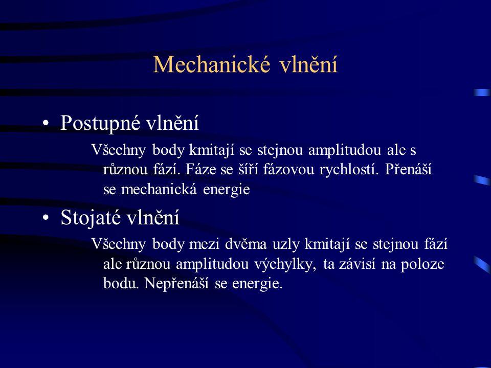 Mechanické vlnění Postupné vlnění Všechny body kmitají se stejnou amplitudou ale s různou fází. Fáze se šíří fázovou rychlostí. Přenáší se mechanická