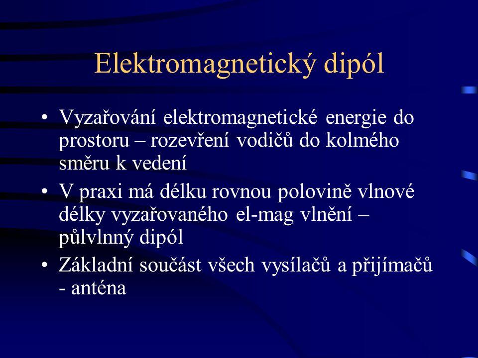Elektromagnetický dipól Vyzařování elektromagnetické energie do prostoru – rozevření vodičů do kolmého směru k vedení V praxi má délku rovnou polovině