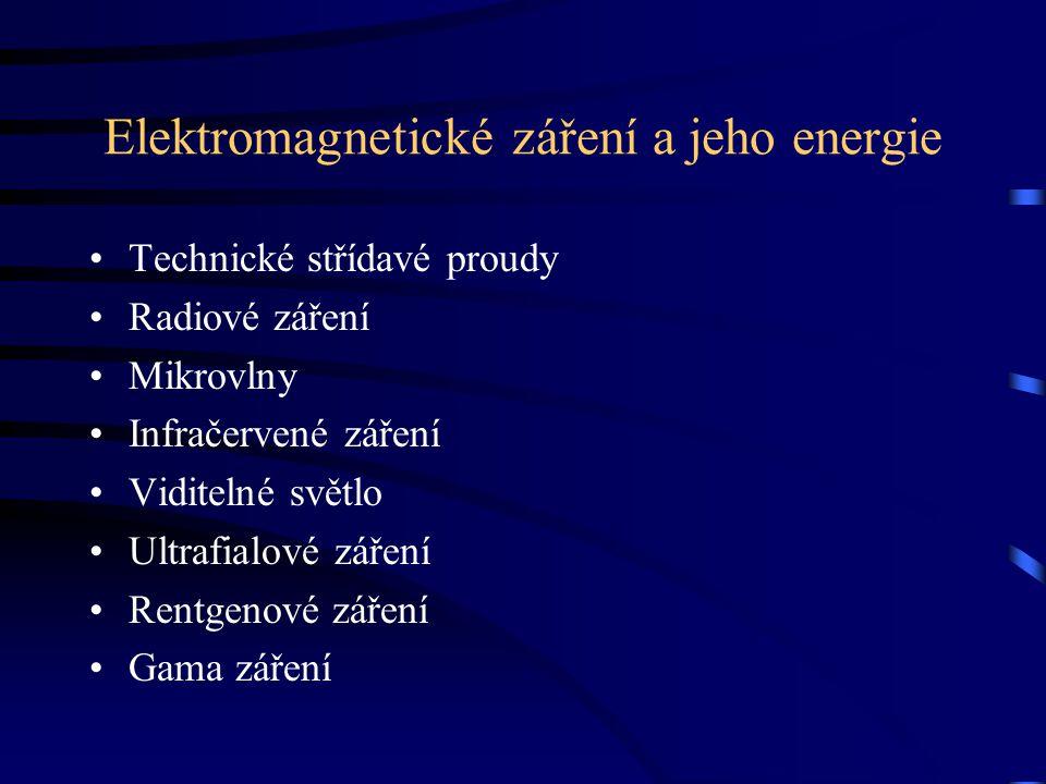 Elektromagnetické záření a jeho energie Technické střídavé proudy Radiové záření Mikrovlny Infračervené záření Viditelné světlo Ultrafialové záření Re