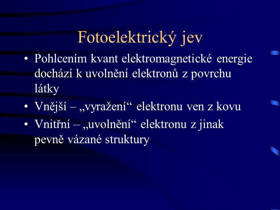"""Fotoelektrický jev Pohlcením kvant elektromagnetické energie dochází k uvolnění elektronů z povrchu látky Vnější – """"vyražení"""" elektronu ven z kovu Vni"""